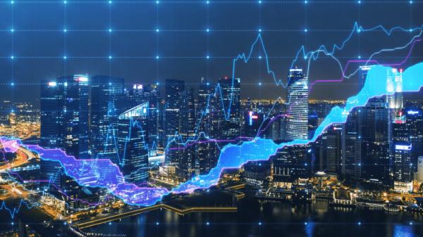 الأسواق العالمية