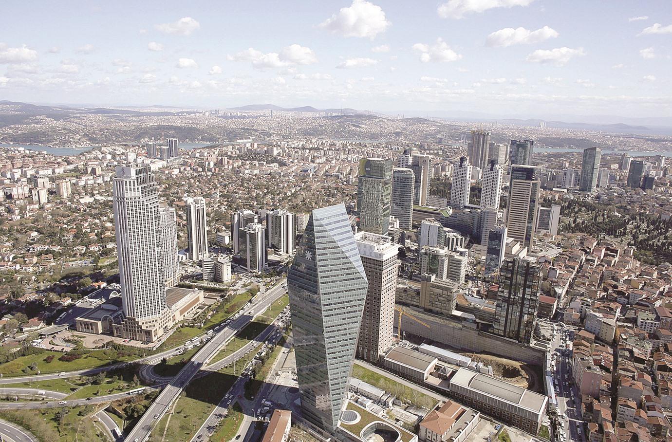 Gulf investments in Turkey